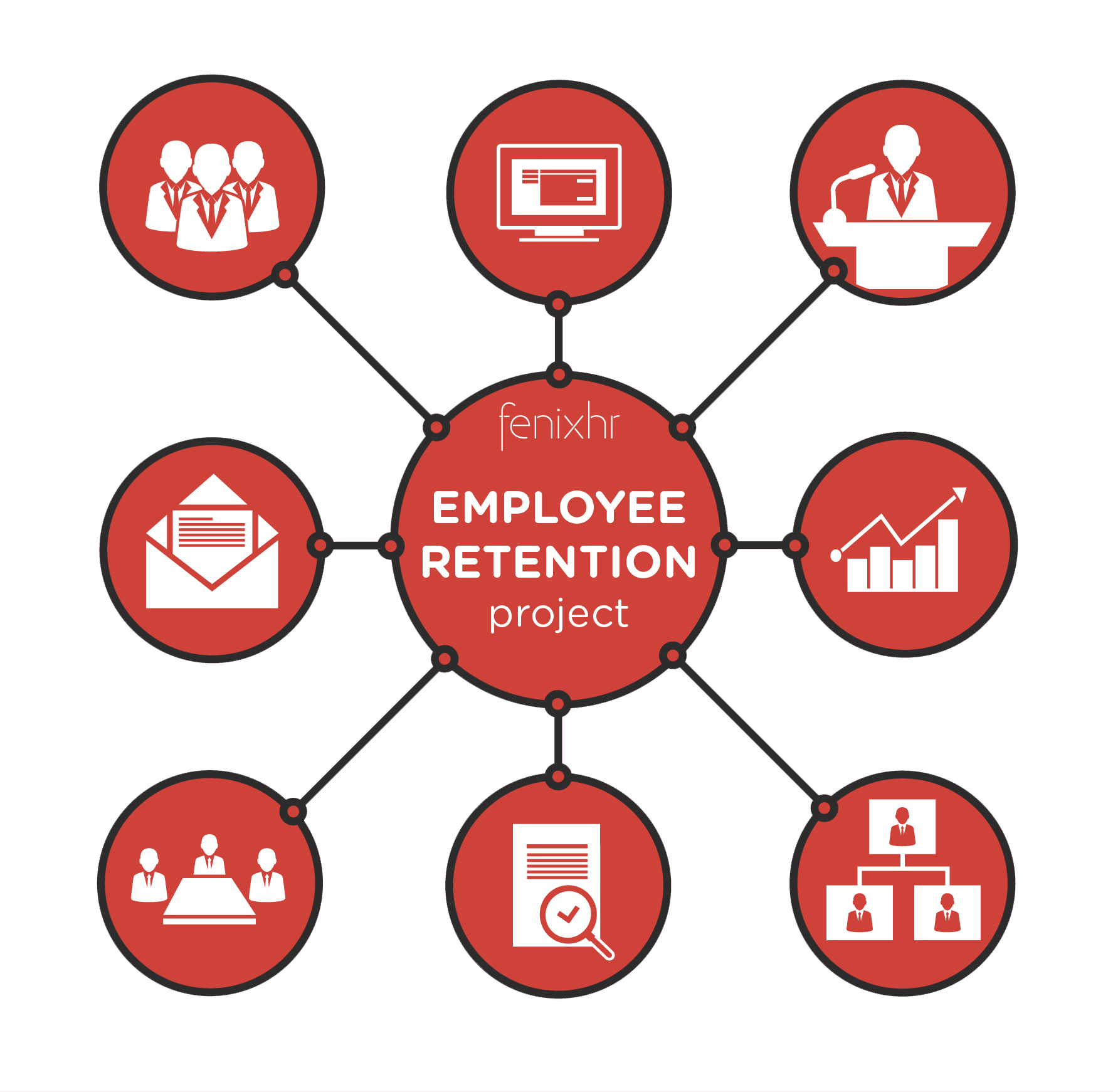 employee turnover and retention in malaysia management essay Managing employee retention and turnover essay  motivation and retention:  a comparative study of strategic hrm practices in malaysian institutions.