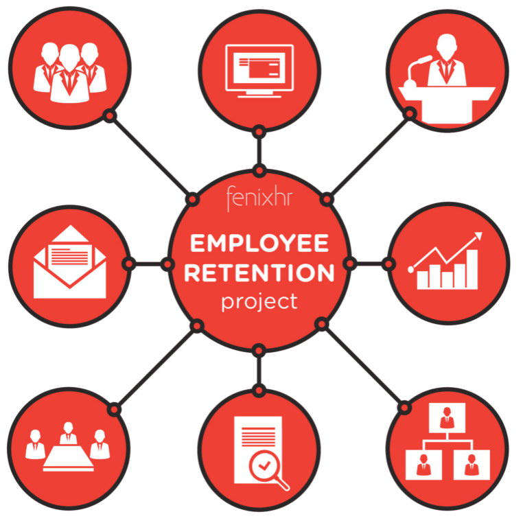 Employee retention in the IT sector